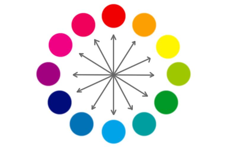 色の基本的な関係図